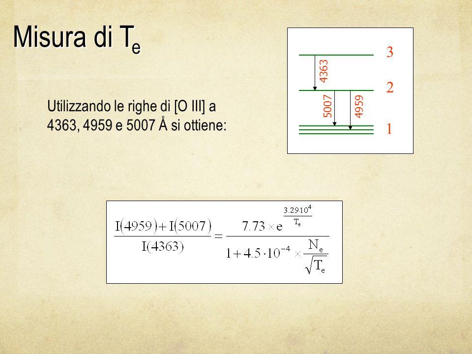 Misura di Te 1 2 3 5007 4959 4363 Utilizzando le righe di [O III] a 4363, 4959 e 5007 Å si ottiene: